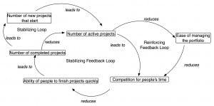 agile-manager-dynamic.with.portfolio