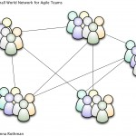 Small World Network for Agile Teams