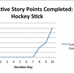 Hockey.Stick.Progress