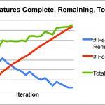Program.Feature.Chart