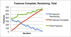 Program.Feature.Chart_